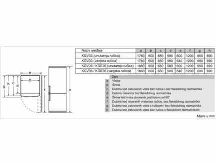 Kombinirani hladnjak s ledenicom A++ BOSCH KGV36VB32S
