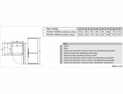 Kombinirani hladnjak s ledenicom A++ BOSCH KGV58VL31S
